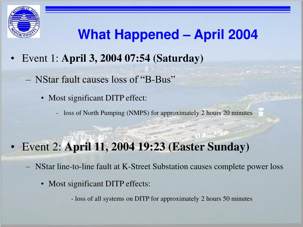 What Happened – April 2004