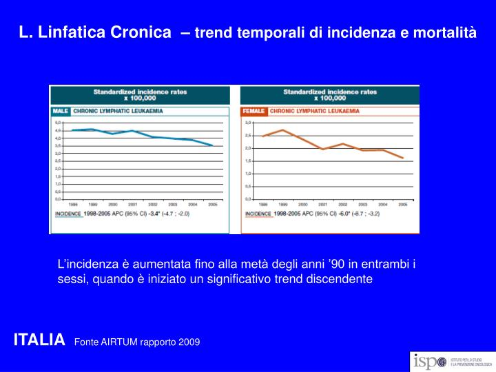 L. Linfatica Cronica  –