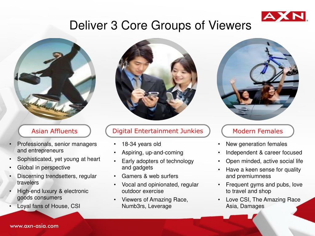 Deliver 3 Core Groups of Viewers