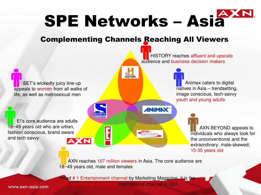 SPE Networks – Asia