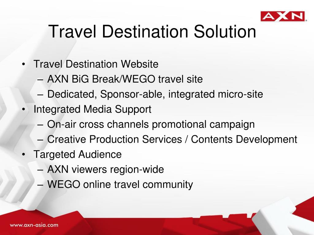 Travel Destination Solution