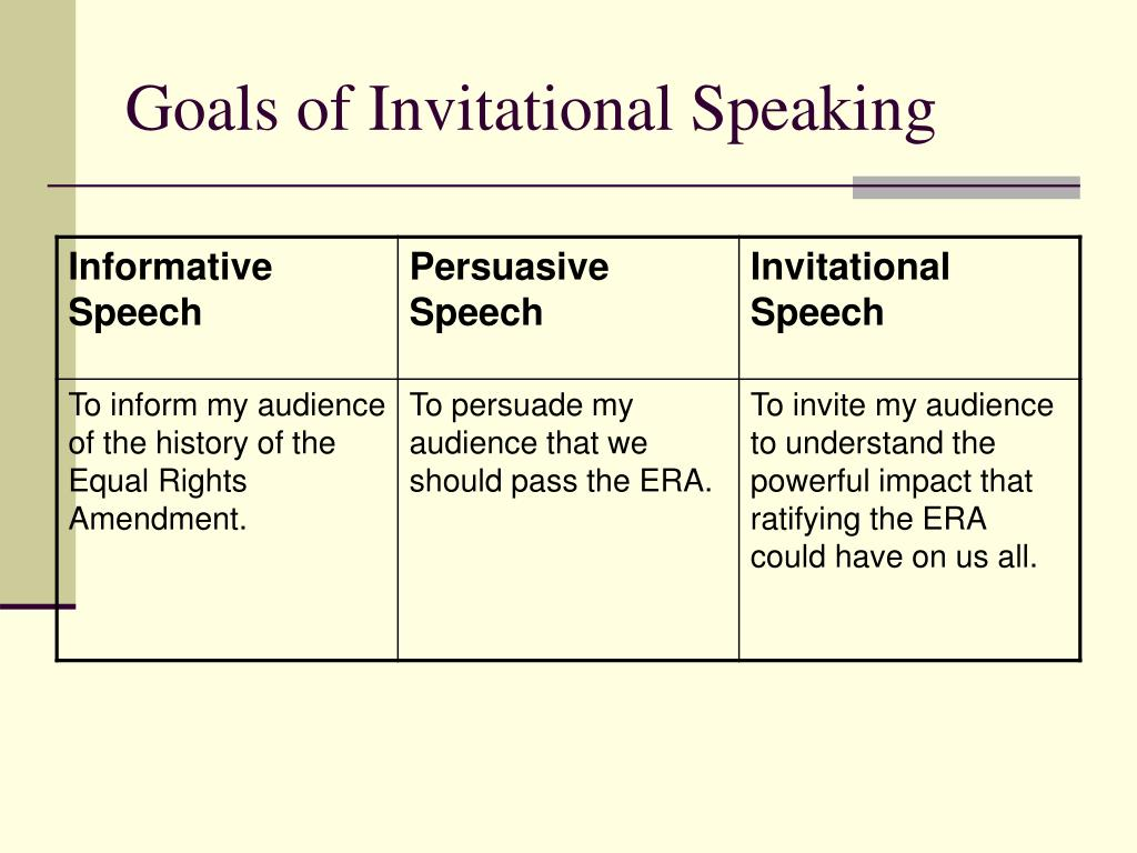 Goals of Invitational Speaking