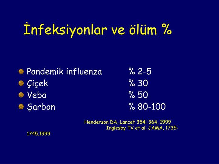 İnfeksiyonlar ve ölüm %