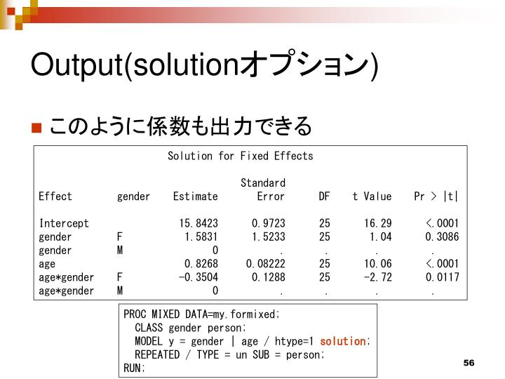 Output(solution