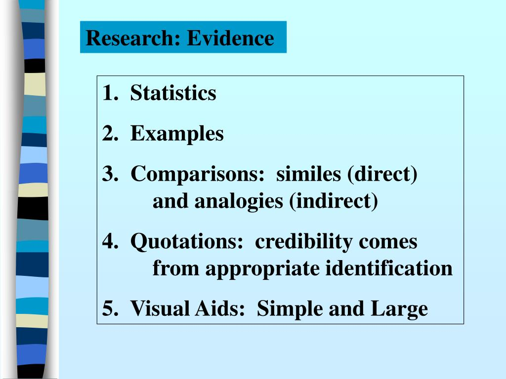 Research: Evidence