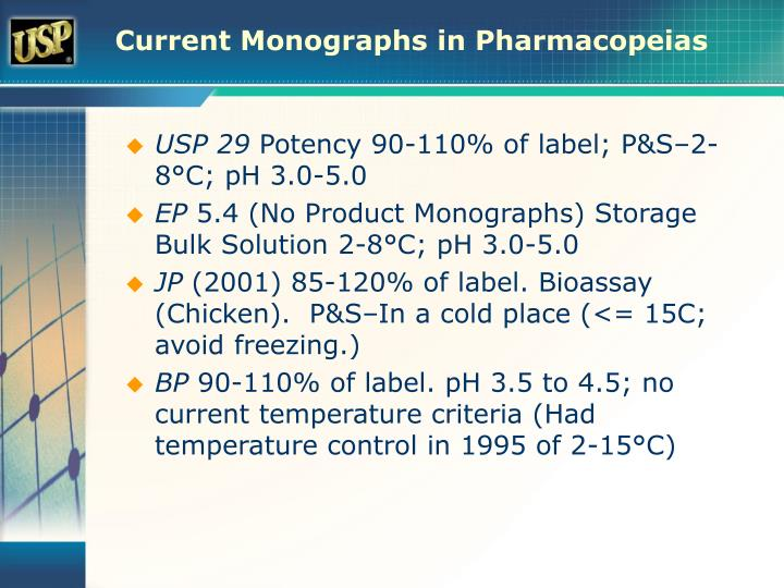 Current Monographs in Pharmacopeias