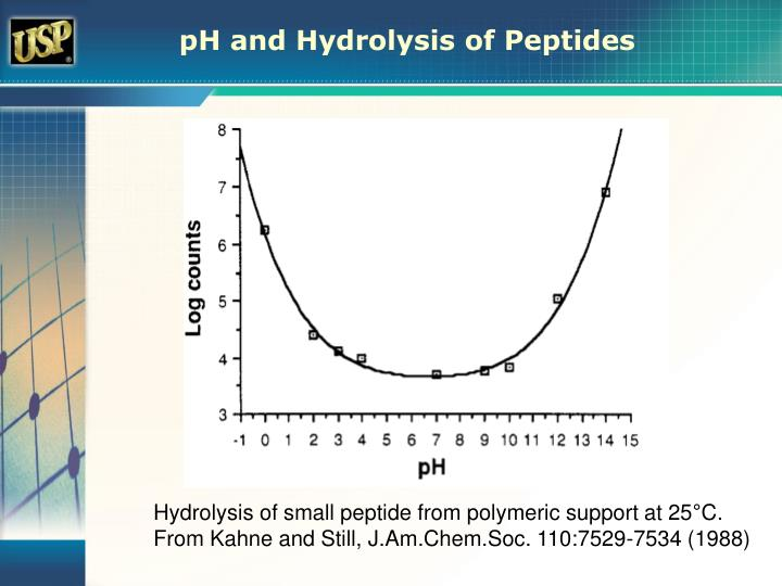 pH and Hydrolysis of Peptides