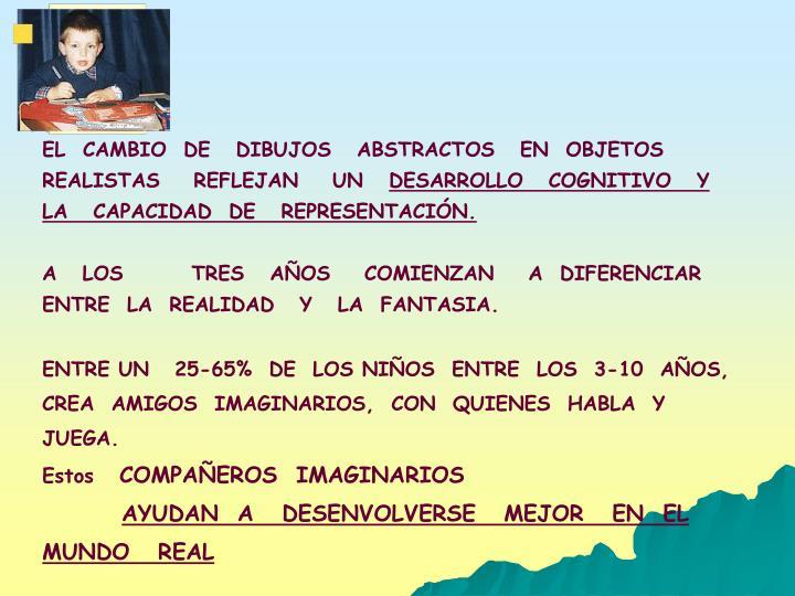 EL  CAMBIO  DE   DIBUJOS   ABSTRACTOS   EN  OBJETOS   REALISTAS    REFLEJAN    UN