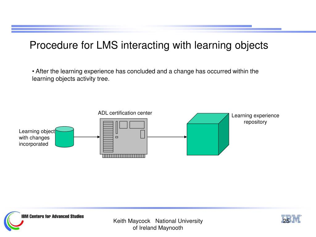 Procedure for LMS interacting with learning objects