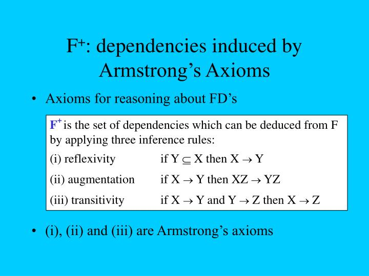 F dependencies induced by armstrong s axioms