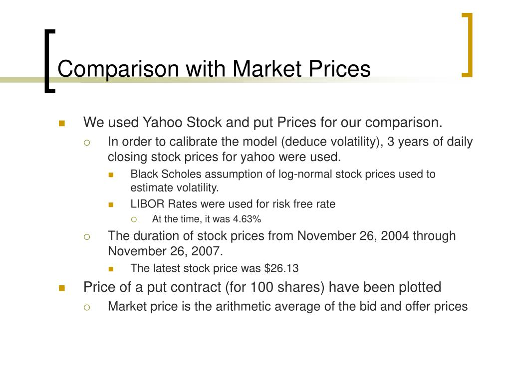 Comparison with Market Prices