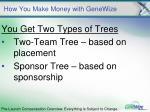 how you make money with genewize10