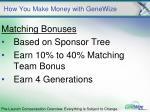 how you make money with genewize13