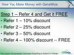 how you make money with genewize5