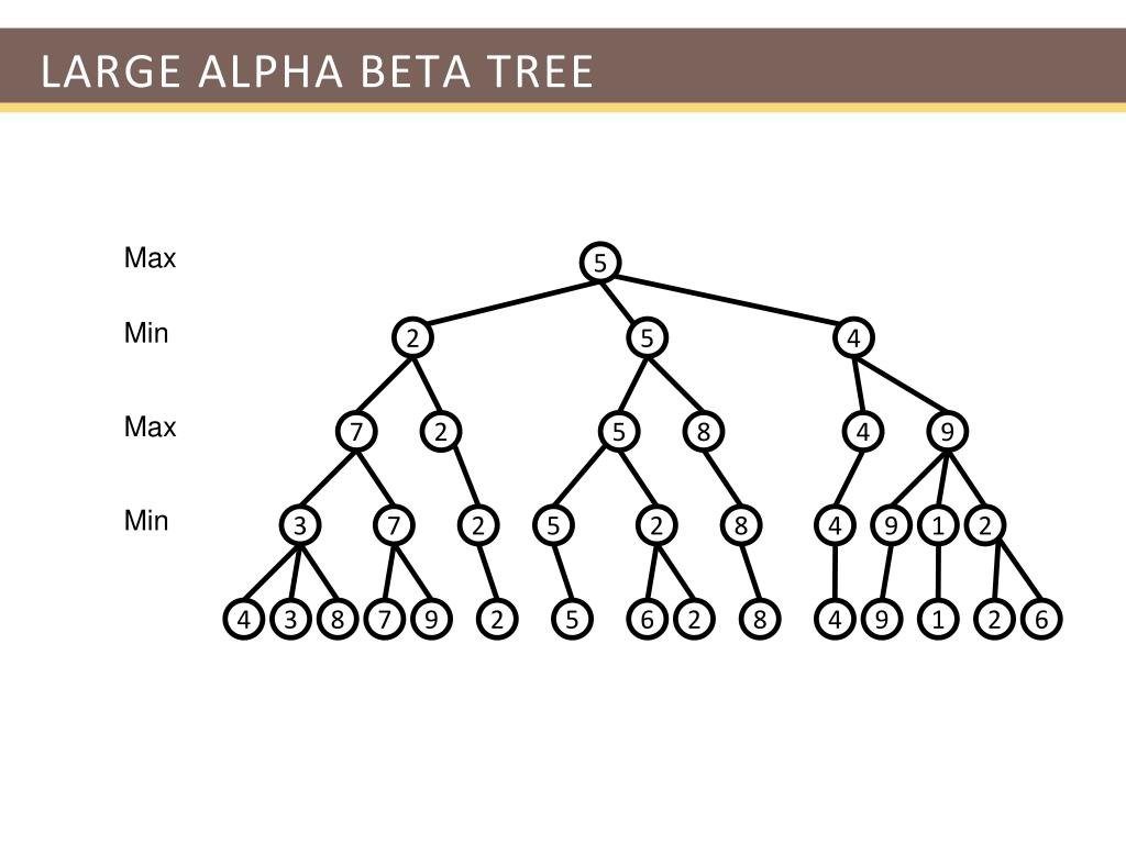 Large Alpha Beta Tree