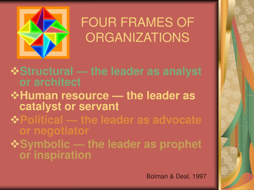 FOUR FRAMES OF ORGANIZATIONS