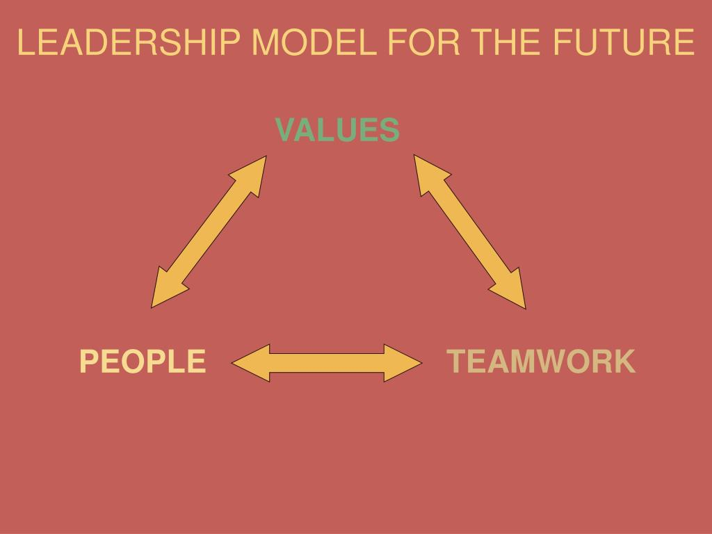 LEADERSHIP MODEL FOR THE FUTURE