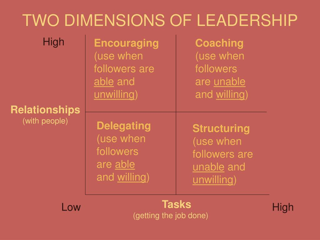 TWO DIMENSIONS OF LEADERSHIP