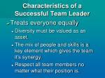 characteristics of a successful team leader10