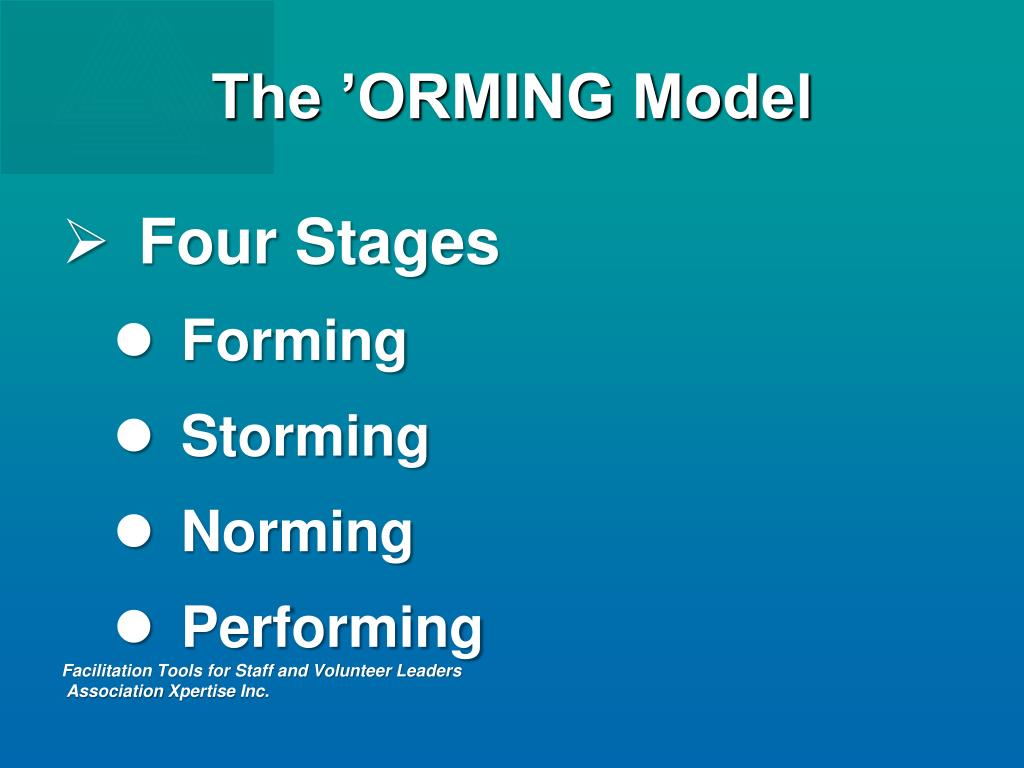 The 'ORMING Model