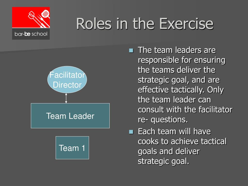 Roles in the Exercise