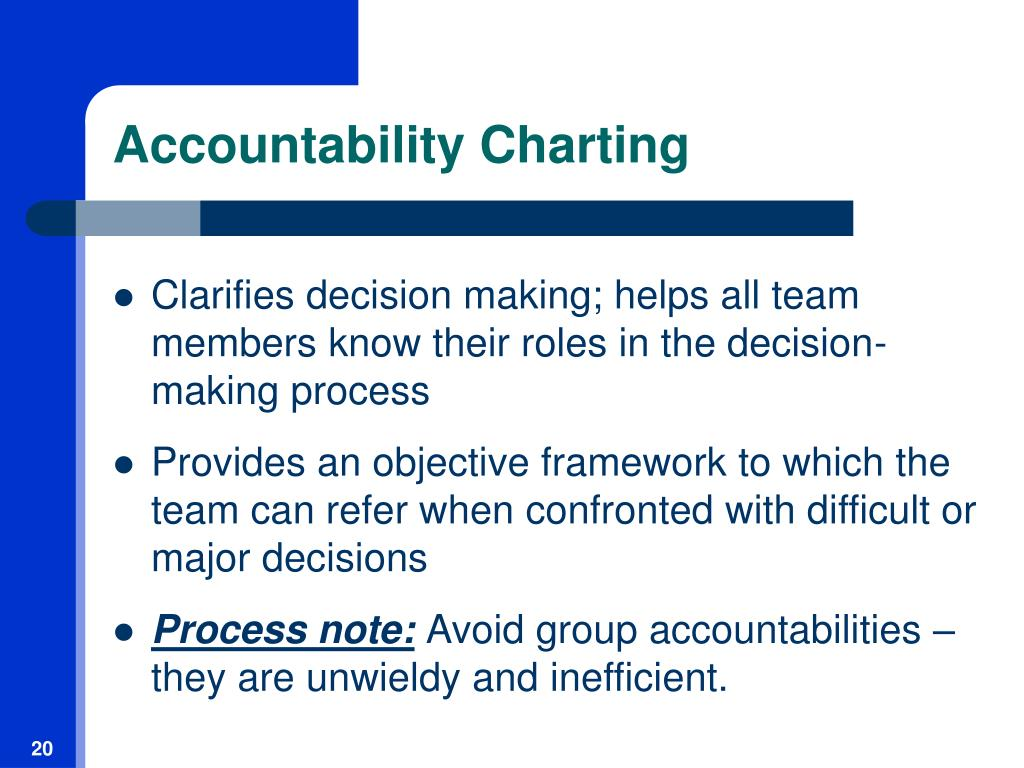 Accountability Charting