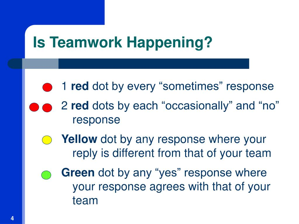 Is Teamwork Happening?
