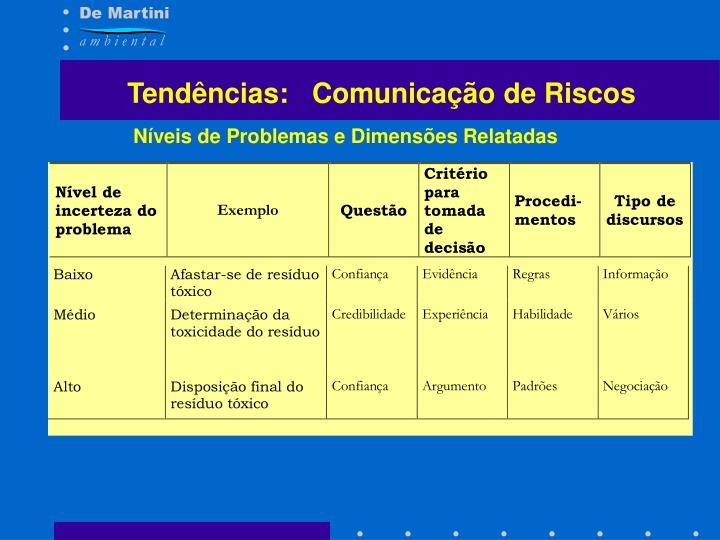 Tendências:   Comunicação de Riscos