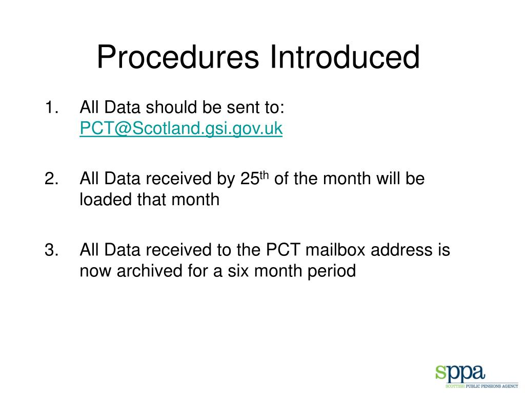 Procedures Introduced