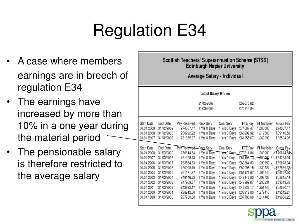 Regulation E34