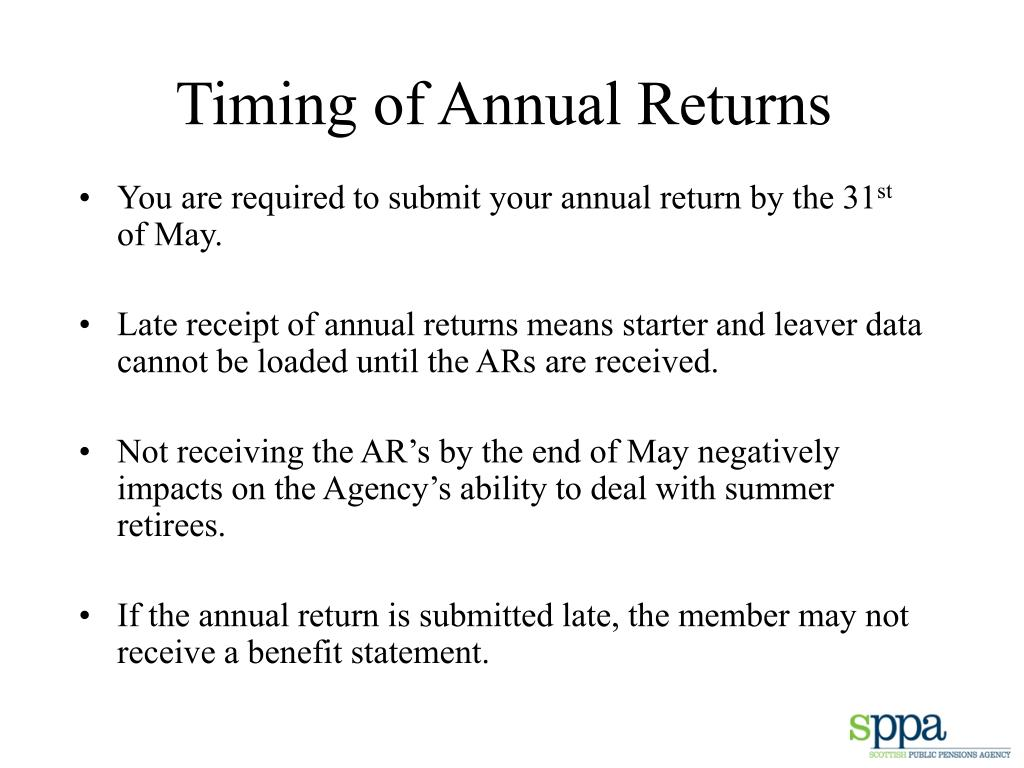 Timing of Annual Returns