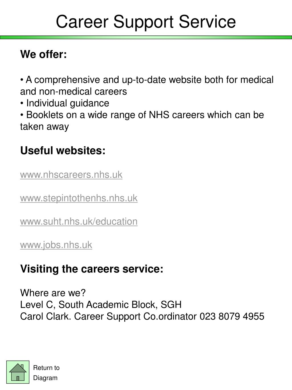 Career Support Service