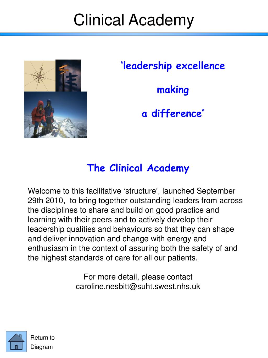 Clinical Academy
