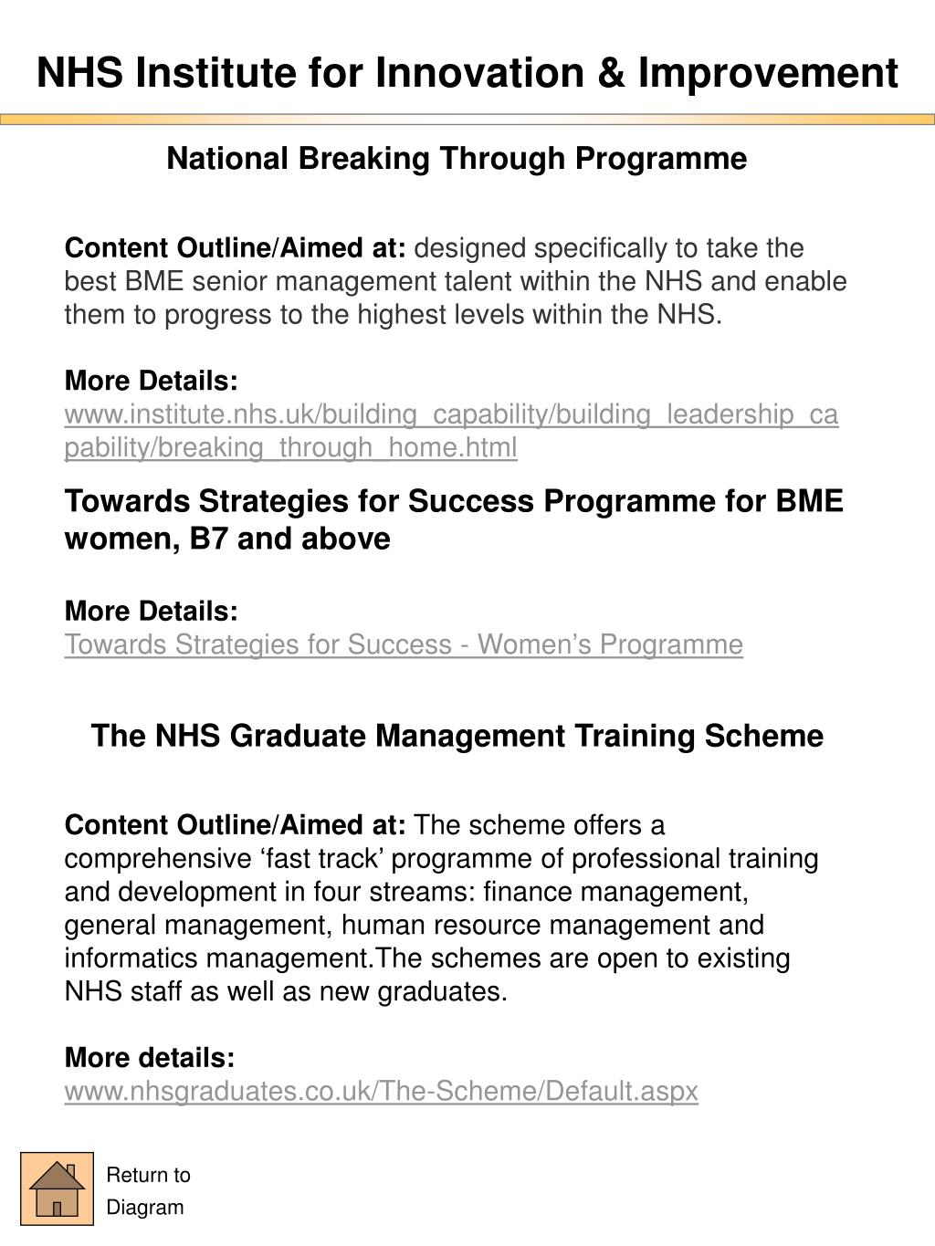 NHS Institute for Innovation & Improvement