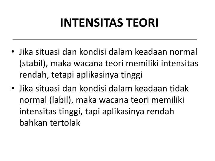 INTENSITAS TEORI