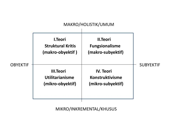 MAKRO/HOLISTIK/UMUM