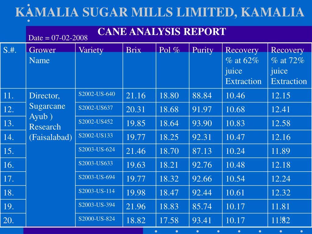 KAMALIA SUGAR MILLS LIMITED, KAMALIA