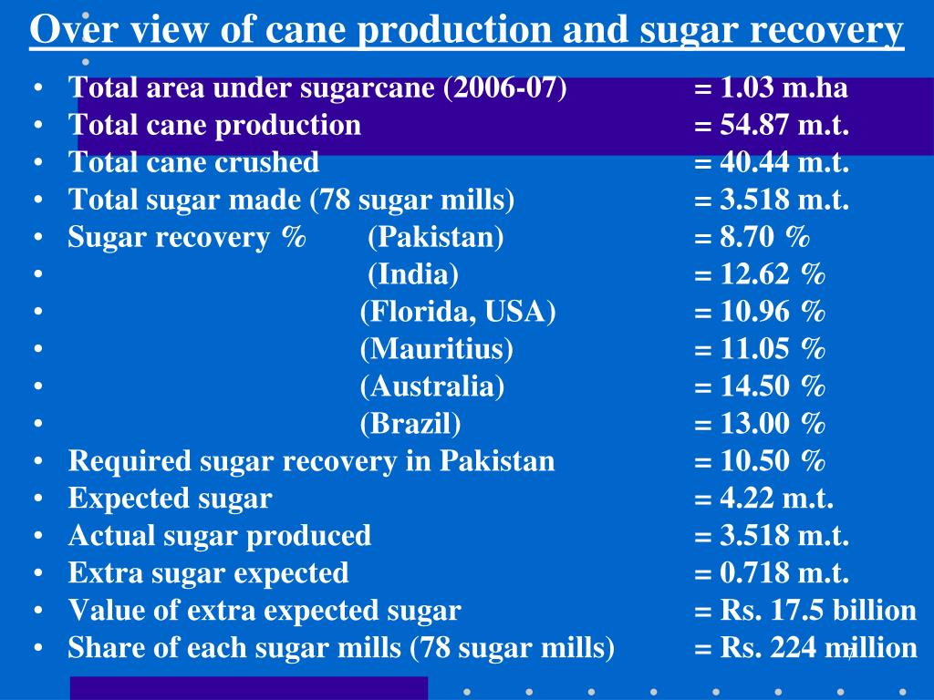 Over view of cane production and sugar recovery
