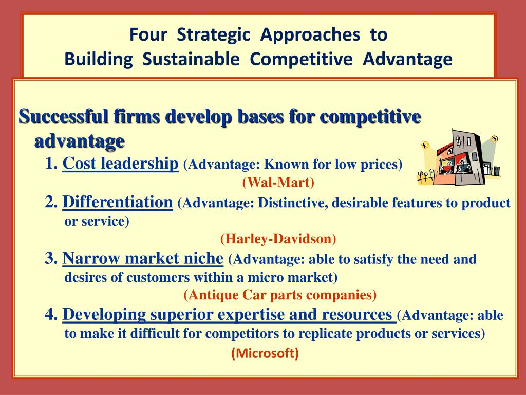 Four  Strategic  Approaches  to