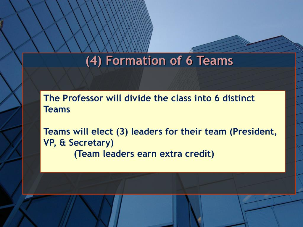 (4) Formation of 6 Teams