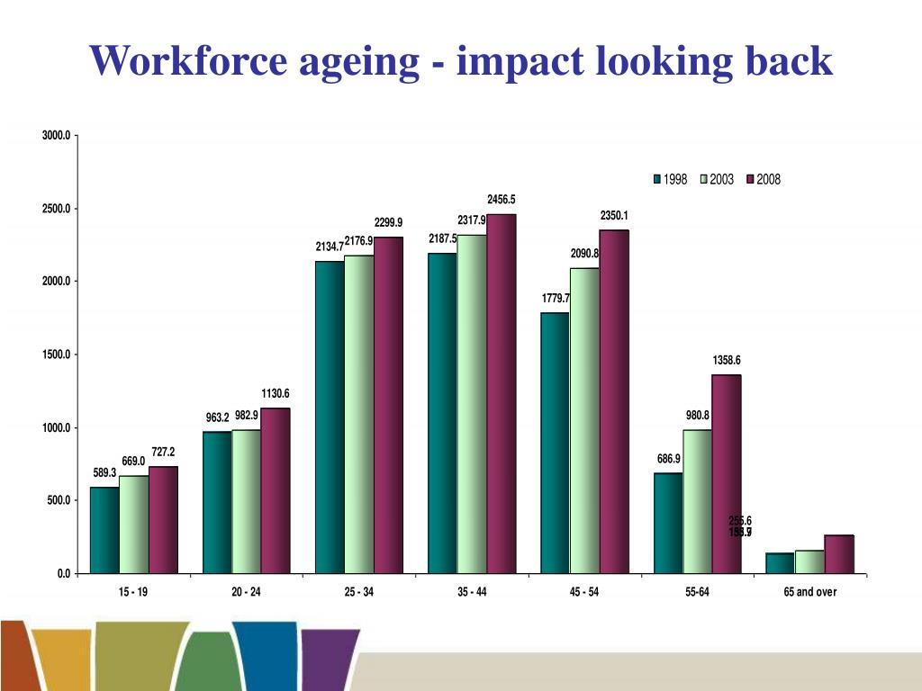 Workforce ageing - impact looking back