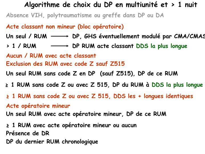 Algorithme de choix du DP en multiunité et > 1 nuit