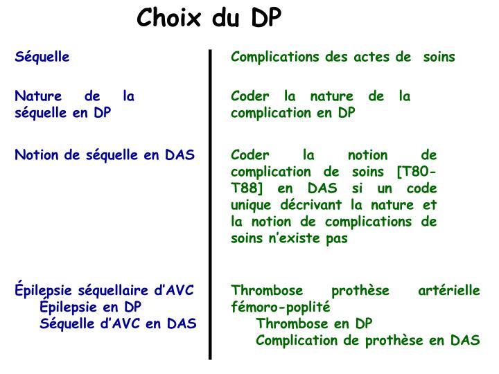 Choix du DP
