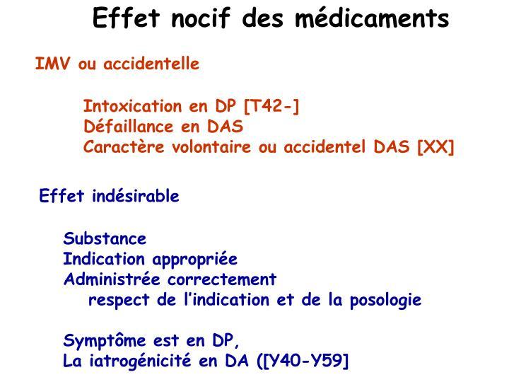 Effet nocif des médicaments