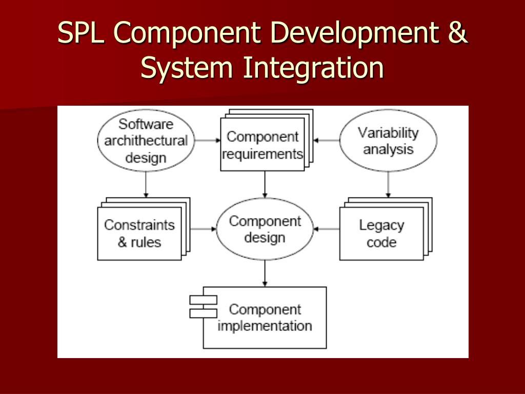 SPL Component Development & System Integration
