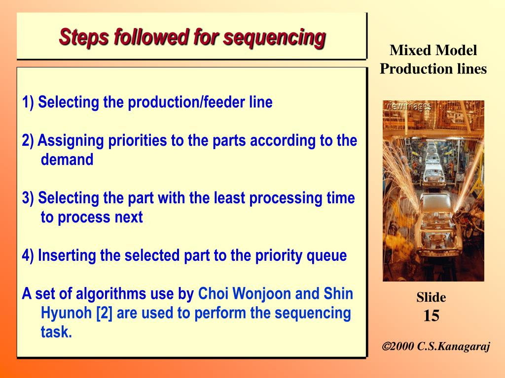 Steps followed for sequencing