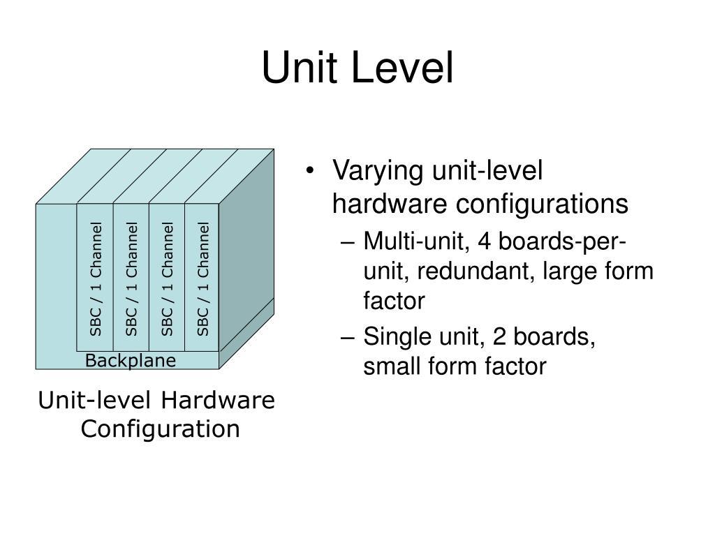 Unit Level