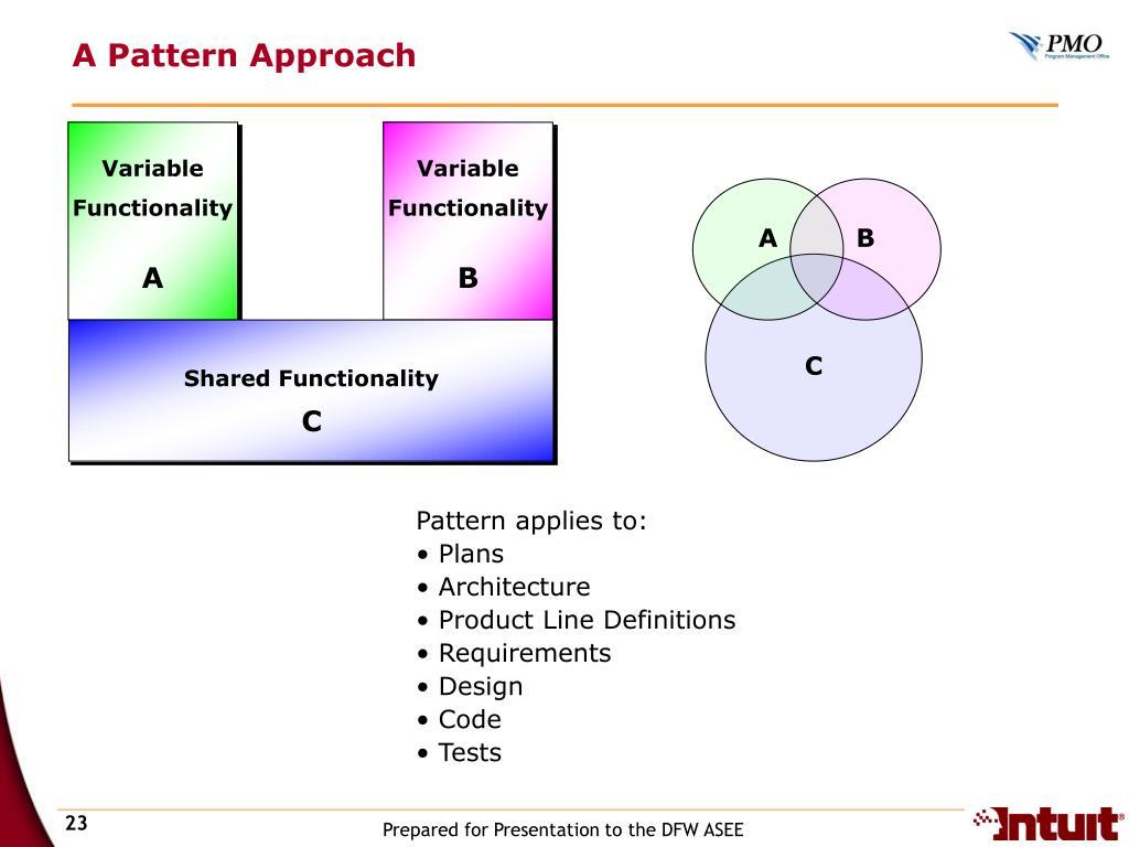 A Pattern Approach
