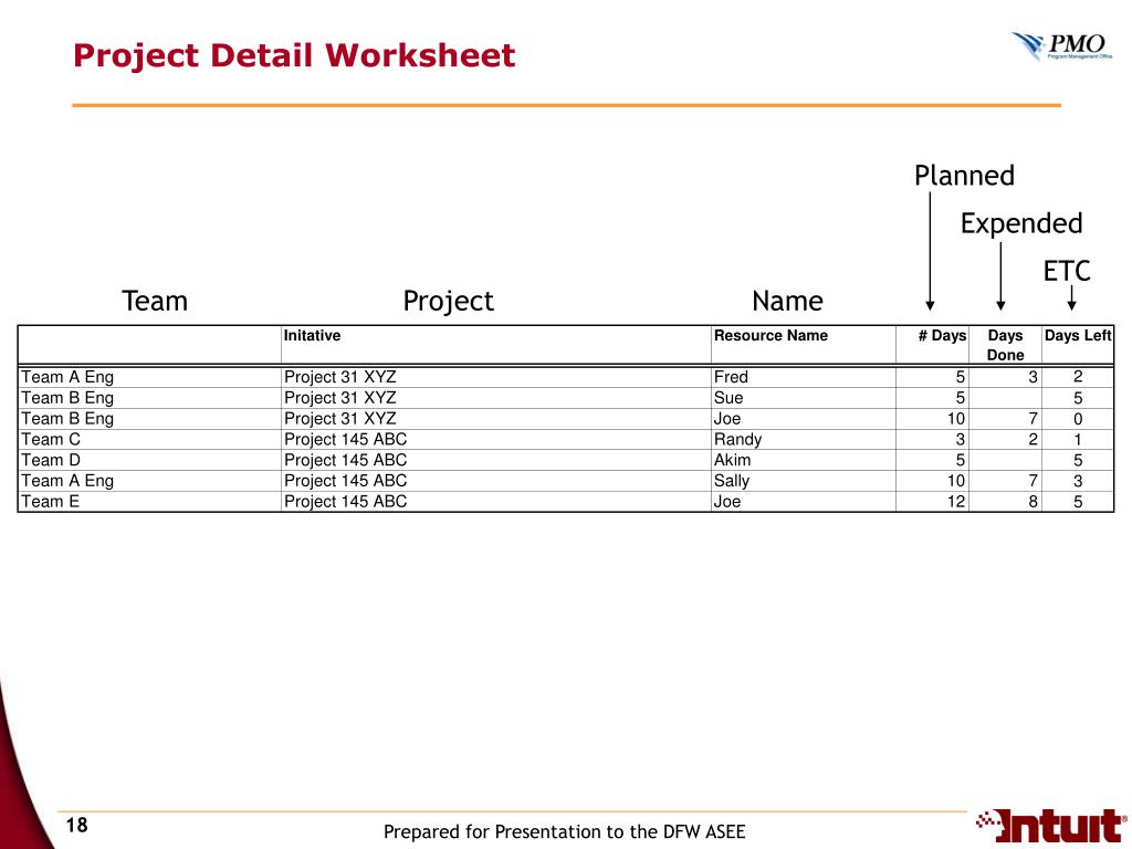 Project Detail Worksheet