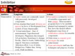 inhibitor11